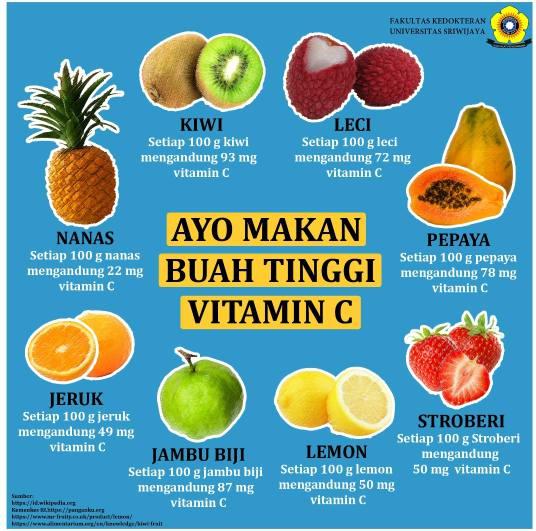 Peran vitamin C pada covid-19 dari buah-buahan